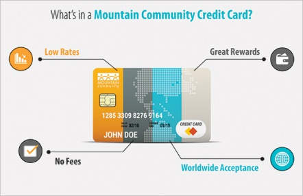 What's in a Mountain Community Credit Card?