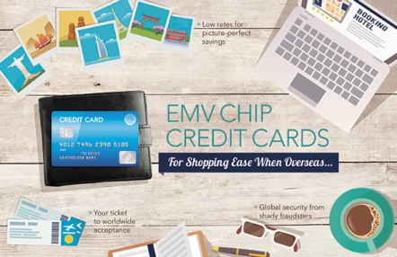 EMV Chip Credit Cards for Shopping Ease When Overseas...