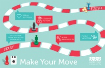Make Your Move