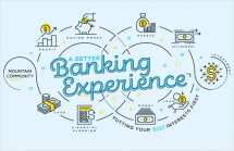 A Better Banking Experience
